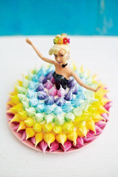 A spin on the traditional doll cake.   http://epi.us/1AcZDEg   (via @Meringue_Girls) pic.twitter.com/pzJcoZnRtF