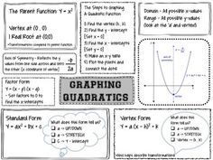 Graphing+Quadratics+(Standard+Form+/+Factor+Form+/+Vertex+Form)+Important+Notes! Can+be+used+as+an+additional+resource+for+class'+interactive+notes! http://secondarymissrudolph.blogspot.com/2014/01/graphing-quadratics-graphic-organizer.html