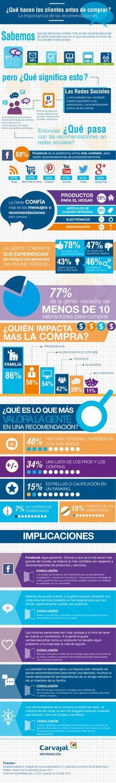 Una interesante #Infografía sobre el comportamiento del #Consumidor durante la decisión de compra.: