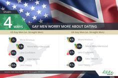 Saskatoon Gay datovania