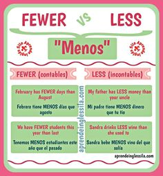 fewer vs less English Tips, English Idioms, English Study, English Class, English Lessons, English Vocabulary, English Grammar, French Lessons, Spanish Lessons