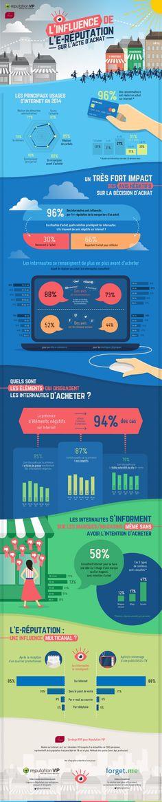 L'influence de l'e-réputation sur l'acte d'achat #e-réputation #achats #commerce #infografía
