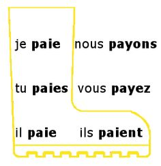 French stem changing verbs