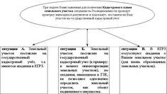 Договор купли-продажи земельного участка: Образец 2016 года и полезные советы по составлению Читай больше http://yurface.ru/dokumenty/dogovory/dogovor-kupli-prodazhi-zemelnogo-uchastka-obrazec/
