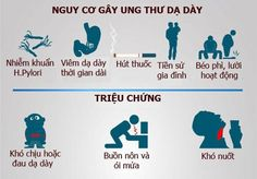 nguy cơ gây ung thư, dấu hiệu ung thư, ung thư dạ dày, akchongungthu.com