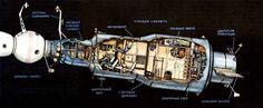Salyut space station