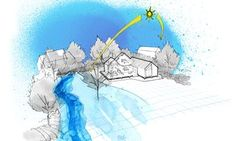 A concept sketch shows the house overlooking Ginge Brook, which borders the garden and flows into the Thames.