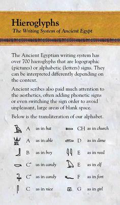 Barbora Batokova: Information + Strategy + Design Egyptian Mythology, Ancient Egyptian Art, Ancient History, Egyptian Things, Ancient Alphabets, Ancient Symbols, Kemet Egypt, Knowledge And Wisdom, Ancient Mysteries