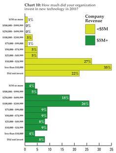B2B_CEO_chart10