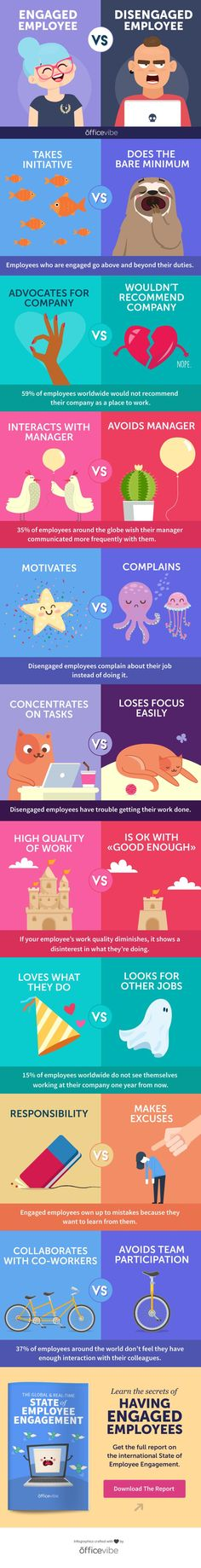 Infographic: Nine Signs Of Engaged VS Disengaged Employees - http://DesignTAXI.com