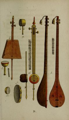 SOME MUSICAL INSTRUMENTS IN THE OTTOMAN EMPIRE