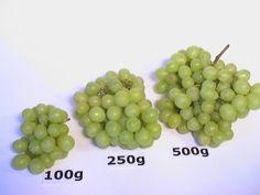 CalorieKing.com.au - Food Data. Nutrition information about your favourite food. fat, fibre, protein and more - Portion Watch - Fruit & Fruit Juice