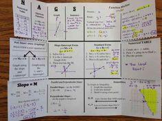 Algebra foldable
