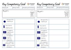 Loving simplicity of KC self-assessment rubrics from students Cromwell Primary NZ Solo Taxonomy, Visible Learning, Effective Learning, Neuroplasticity, Self Assessment, Student Engagement, Growth Mindset, Rubrics, Teaching