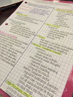 "success-without-a-mess: ""Studying disorders today for my psych midterm tomorrow Also, graph paper is my new best friend for notes, if you couldn't tell already "" Ooooh are these notes from Pinel's..."