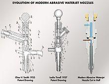 Water jet cutter - Wikipedia, the free encyclopedia