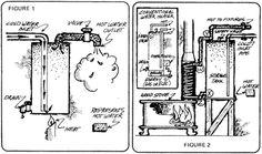 woodstove water heater