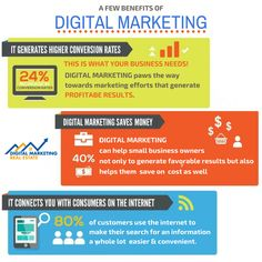 To make your business stand out from the crowd, you need a digital marketing strategy that puts potential customers first and use all the available tools to acquire them. By trying some of the tips shared below, you can see more growth for your business.  To know more, visit our website: http://digitalmarketingrealestate.com/    #DigitalMarketingRealEstate #DigitalMarketing #SEO #socialmediamarketing #Designing #Branding #realestate #realestatemiami #southflorida #miami #investormiami…
