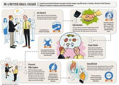 How to be better at small talk