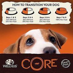 Dry Dog Food Dogs