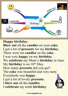Thematic vocabulary – Birthday