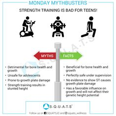 Don't let your teenager lift weights, he/she will stop growing taller! How often have you heard this? Should adoloscents wait until they are 18 to strength train?S wellness expert busts the myth in the Monday Mythbuster series. Lift Weights, How To Grow Taller, Bone Health, Adolescence, Stunts, Strength Training, Weight Lifting, Knowledge, Wellness