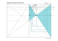 Diagrama Villard de Honnecourt by Segundo Fdez, via Flickr