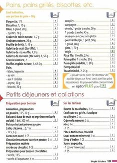 HEALTYFOOD Diet to lose weight Weight Watchers points des aliments Weight Watchers Smart Points, Weight Watchers Meals, Body Weight, Weight Loss, Vigilante, Lean Body, Trying To Lose Weight, Losing Weight, Food Lists