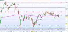 ...Markets Trading  e  Segnali Operativi...: Ftsemib poca direzionalità e gap aperti