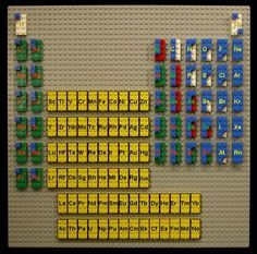 Periodic table of the elements. In Lego form. The blue blocks represent free valence electrons. Teaching Chemistry, Science Chemistry, Mad Science, Physical Science, Science Lessons, Science Activities, Science Experiments, 8th Grade Science, Middle School Science