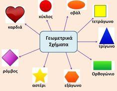 Αποτέλεσμα εικόνας για φυλλα εργασιας για τον κυκλο στο νηπιαγωγειο Greek Language, Speech And Language, Color Shapes, Craft Activities For Kids, Diy Crafts, Teaching, Math, School, Blog