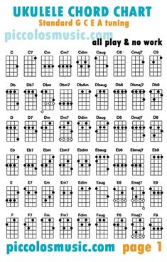 Learning to play the ukulele has become quite popular over the years and it would appear that there is more to it than being just a fad. Because of the increased interest for the ukulele there are now many more website offering inform Ukulele Chords Songs, Cool Ukulele, Ukelele, Ukulele Tabs, Music Guitar, Playing Guitar, Music Lessons, Guitar Lessons, Guitar Chord Chart