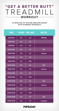 Spend 30-minute on the treadmill to work your butt. Mix walking with incline and running intervals to burn calories and tone your glutes.