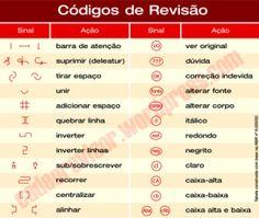 Códigos de Revisão