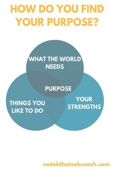 Have you ever wondered how to find your purpose and what to do when you find it? Click to download your free vision statement worksheet and pin for later