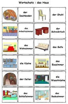 Wortschatz : das Haus