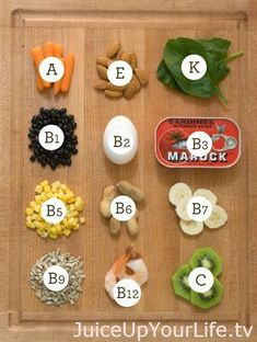 Vitamins our body needs!