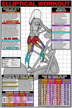I knew I had an elliptical for a reason! - elliptical exercises and explanations: