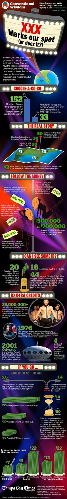 RNC 2012: Conventional Wisdom: Strip Club Capital? | Visit our new infographic gallery at visualoop.com/