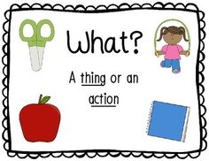 Free! WH questions....Cute posters to help students remember what kinds of answers are required for each question word.