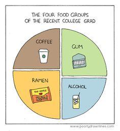 except i don't eat ramen cause it's gross. easymac.