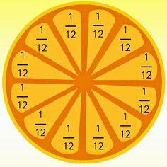 CARTAZES DE FRAÇÕES | Aprendendo com a Tia Debora Math Fractions Worksheets, Maths Puzzles, School Worksheets, Math For Kids, Teaching English, Homeschool, Gabriel, Ideas Para, Children
