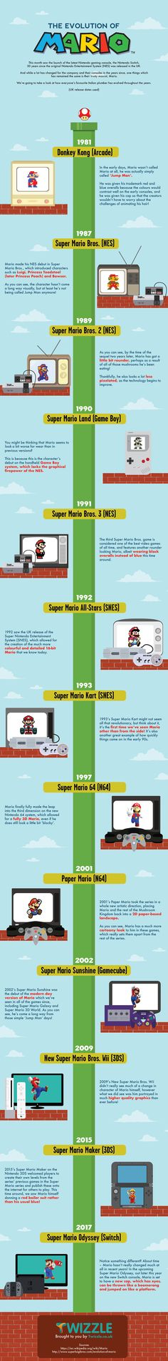 "Our friends from the UK have come up with a new ""The Evolution of Mario"" infographic. Enjoy [Source]: This month saw the launch of the latest Nintendo gaming console, the Nintendo Switch, 30 years since the original Nintendo Entertainment System (NES) was released in the UK. And while a lot has changed for the company …"