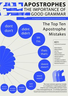 Apostrophes. The importance of good grammar