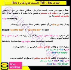 تفاوت Tell و Say در  زبان انگلیسی   کلاس های خصوصی آموزش ایلتس- آموزش تافل - آموزش جی آر ای - آموزش مکالمات عمومی و تجاری انگلیسی  شماره تماس:  ۰۹۱۹۴۲۳۱۹۵۴  ۰۲۱-۷۷۸۳۲۲۸۱