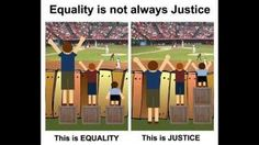 Equality versus Justice. Equality versus Equity.