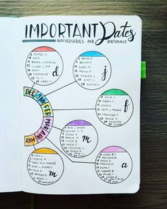 Incredibly Helpful Bullet Diary Layouts to Plan and Track Your Life in 2019 - Draft - 25 incredibly helpful layouts for bullet diaries to plan and track your life in 2019 - Bullet Journal Doodles, Bullet Journal Layout, Journal Inspiration, Bujo, Art Diy, Bulletins, Life Plan, Book Making, Wood Art