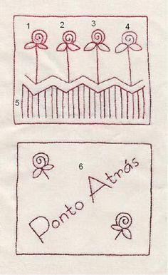 Amostra do ponto atrás usando fios diferentes