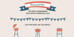 Memorial Day BBQ and Quote : WE MUST REMEMBER HOW MUCH FREEDOM COST AND WE MUST BE THANKFUL