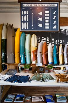#Surfboard styles and shapes are what it is all about. Keep on #driftingthru